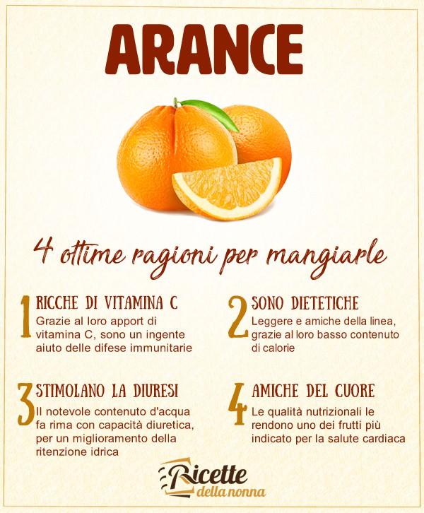 4 motivi arance
