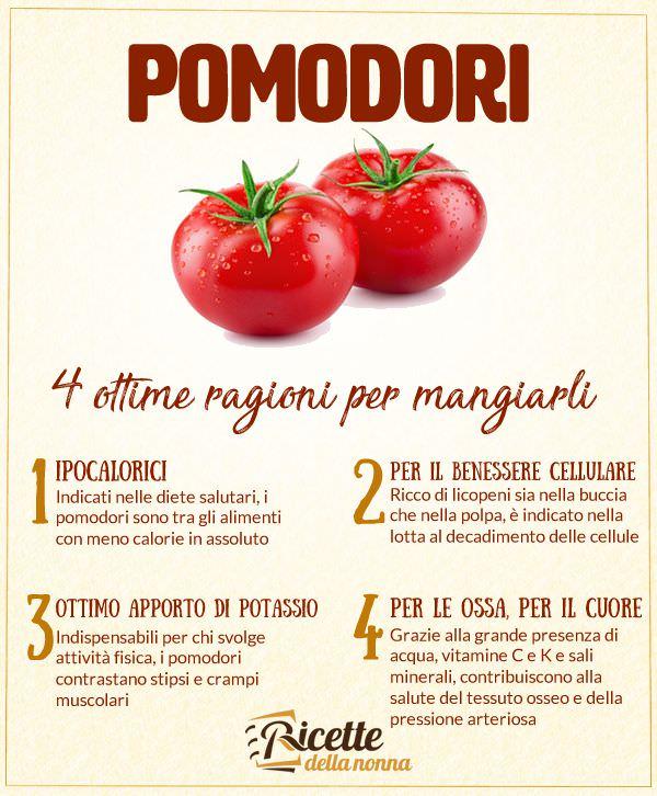 4 ragioni per mangiare i pomodori
