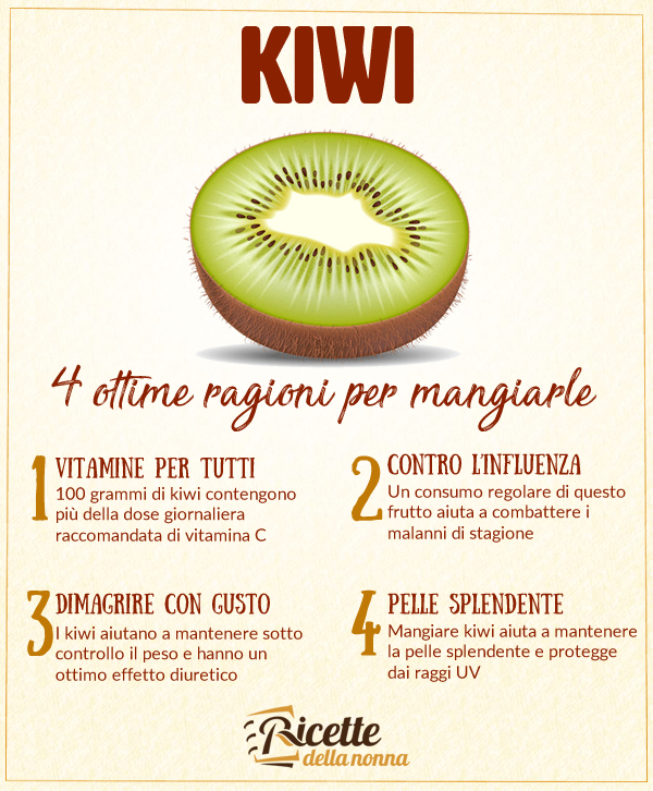 Mangiare kiwi